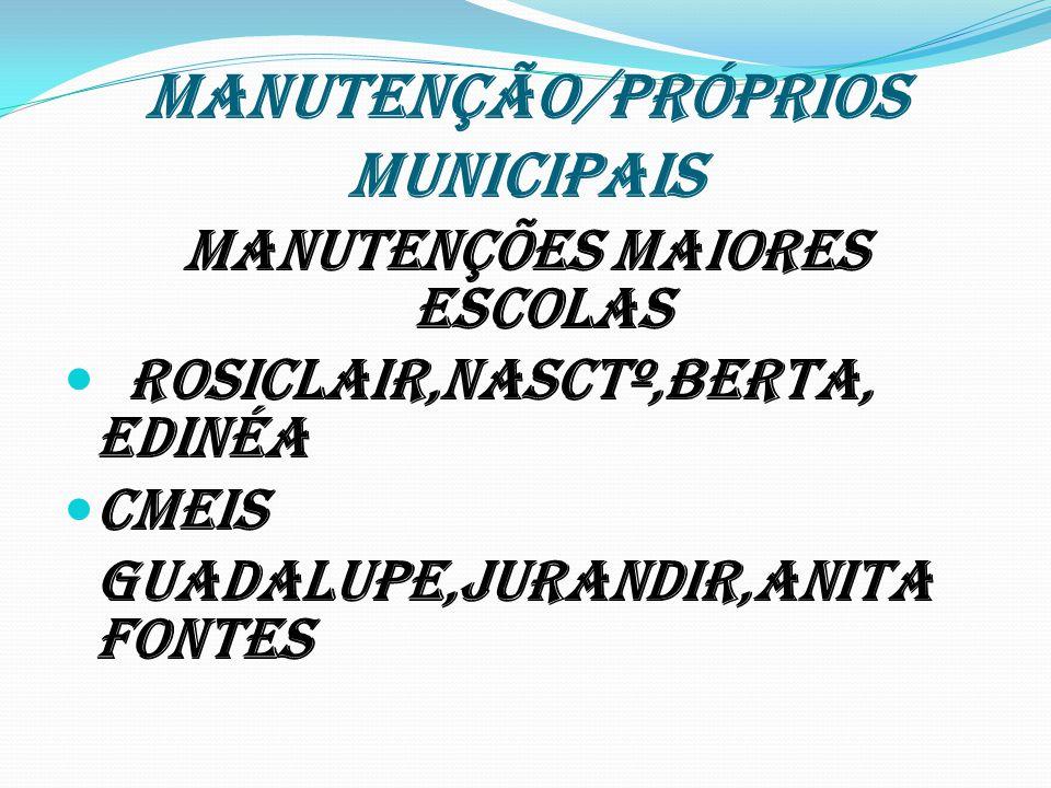 MANUTENÇÃO/PRÓPRIOS MUNICIPAIS