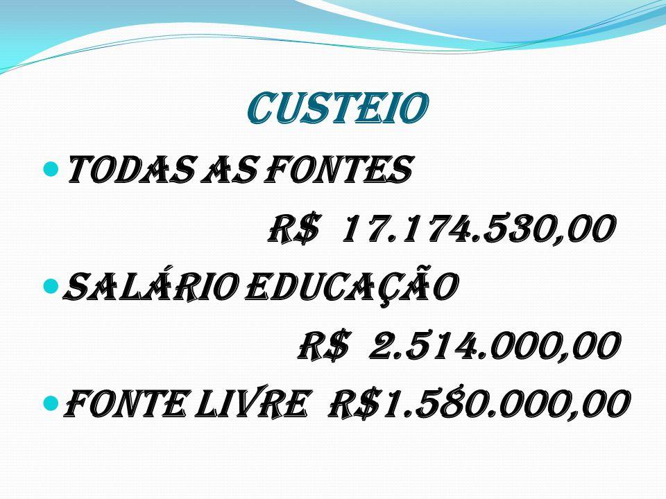 CUSTEIO TODAS AS FONTES R$ 17.174.530,00 Salário educação