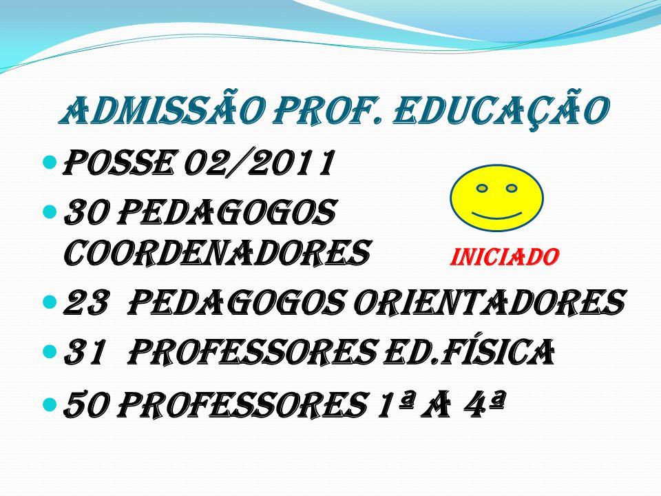 ADMISSÃO PROF. EDUCAÇÃO