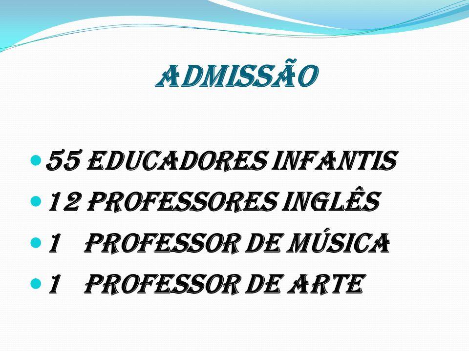 ADMISSÃO 55 Educadores Infantis 12 Professores Inglês