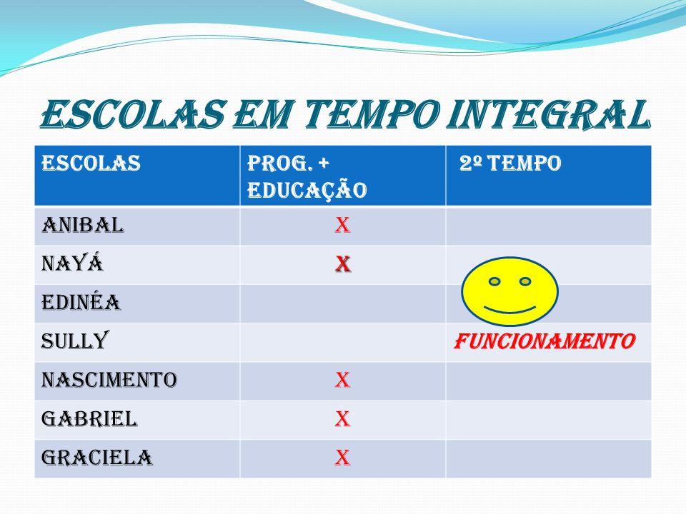 ESCOLAS EM TEMPO INTEGRAL