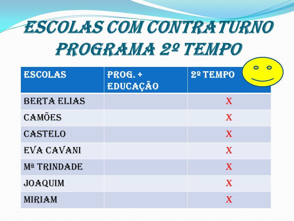 ESCOLAS COM CONTRATURNO PROGRAMA 2º TEMPO