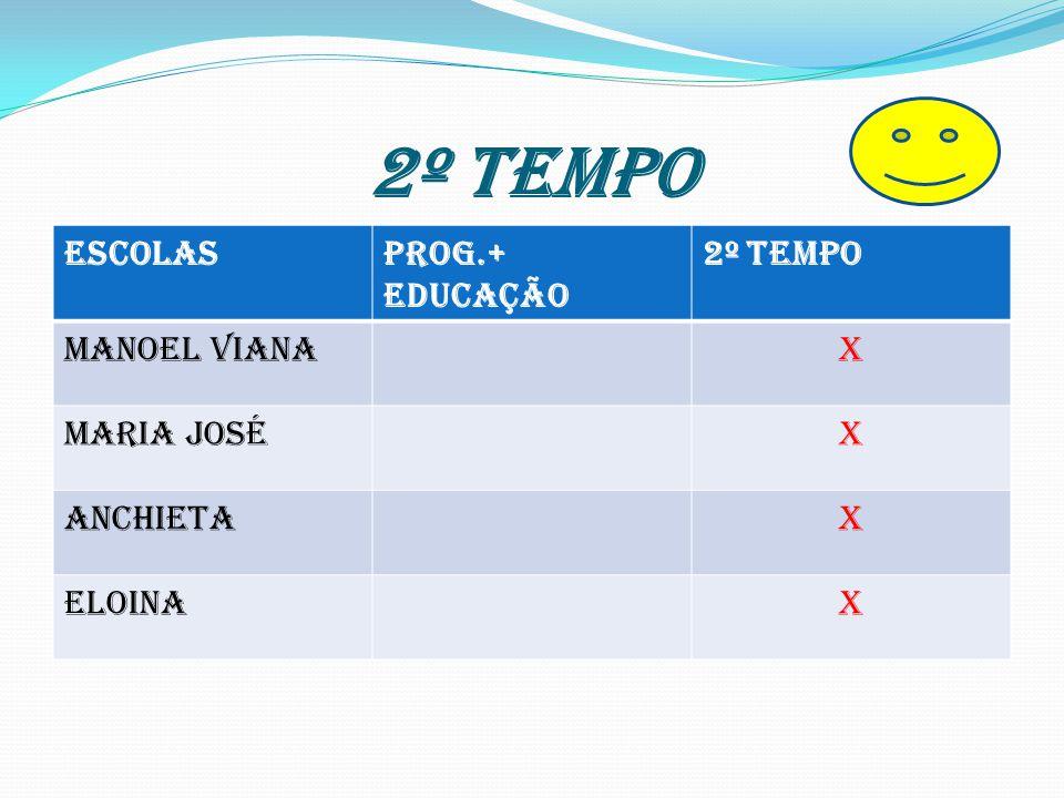 2º TEMPO ESCOLAS PROG.+ EDUCAÇÃO 2º TEMPO MANOEL VIANA X MARIA JOSÉ
