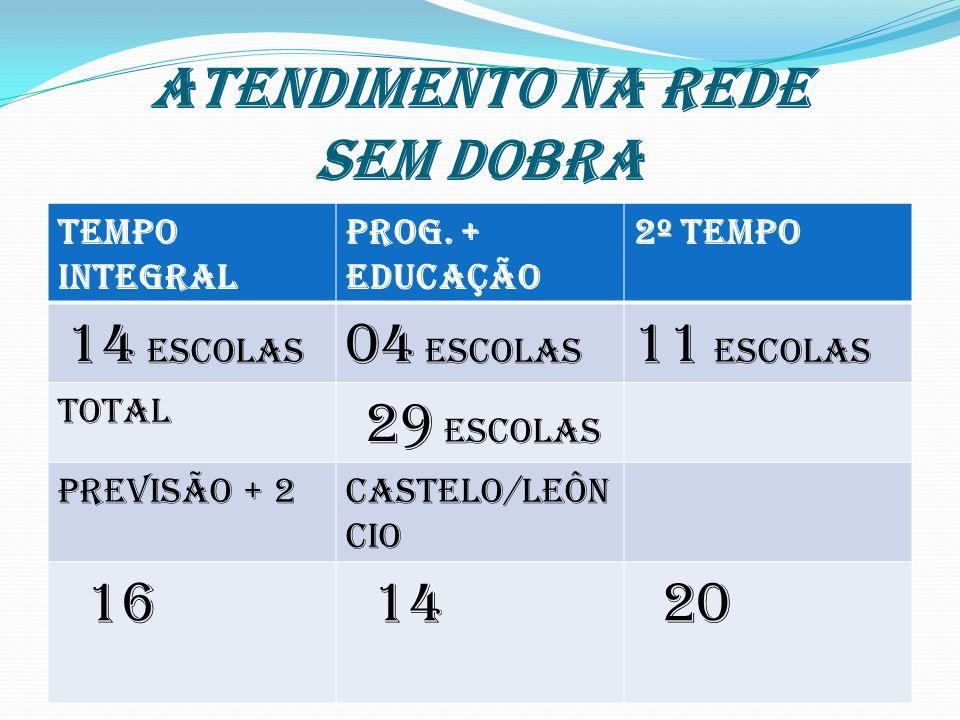 ATENDIMENTO NA REDE SEM DOBRA