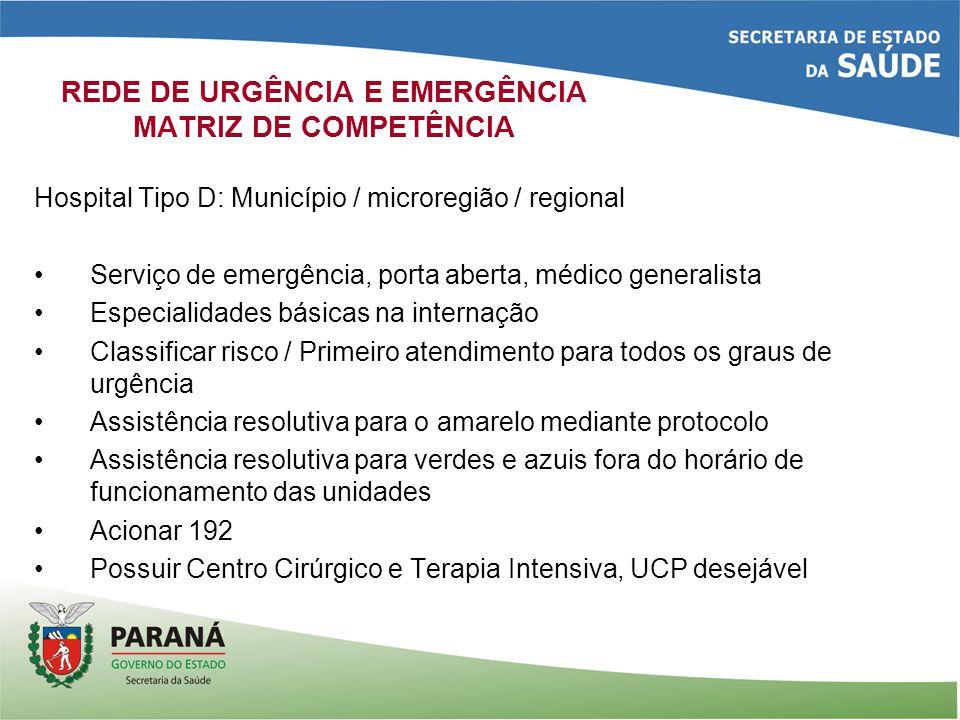 REDE DE URGÊNCIA E EMERGÊNCIA MATRIZ DE COMPETÊNCIA
