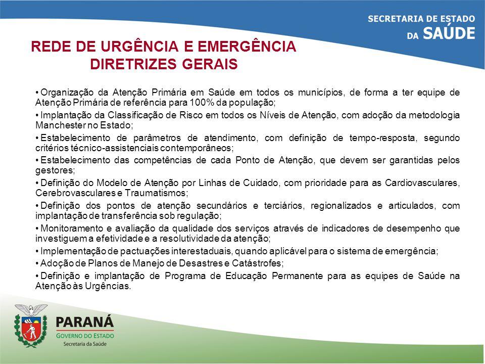 REDE DE URGÊNCIA E EMERGÊNCIA DIRETRIZES GERAIS