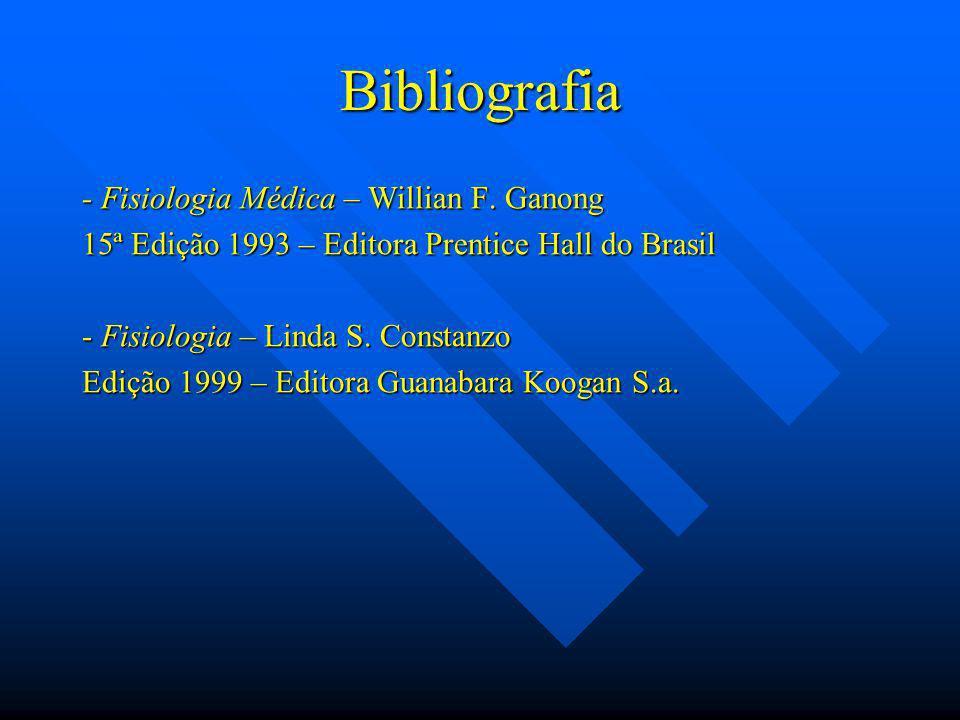 Bibliografia - Fisiologia Médica – Willian F. Ganong