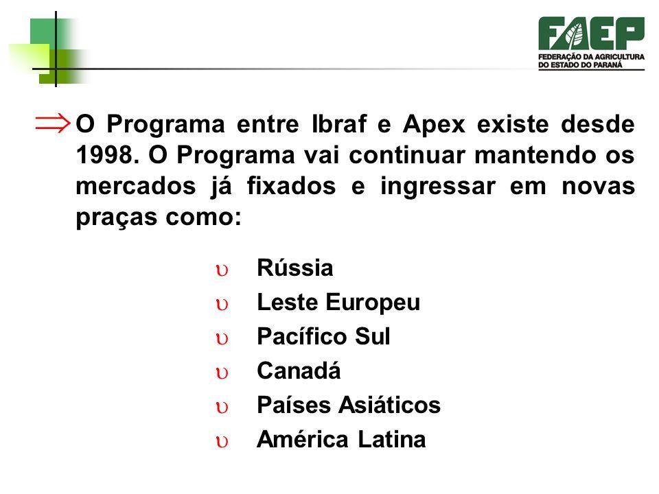 O Programa entre Ibraf e Apex existe desde 1998