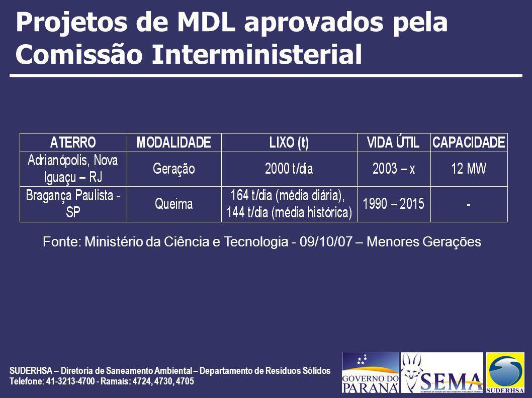 Projetos de MDL aprovados pela Comissão Interministerial