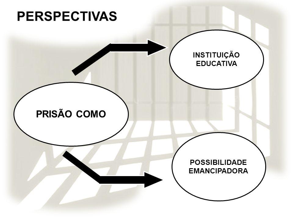 INSTITUIÇÃO EDUCATIVA POSSIBILIDADE EMANCIPADORA