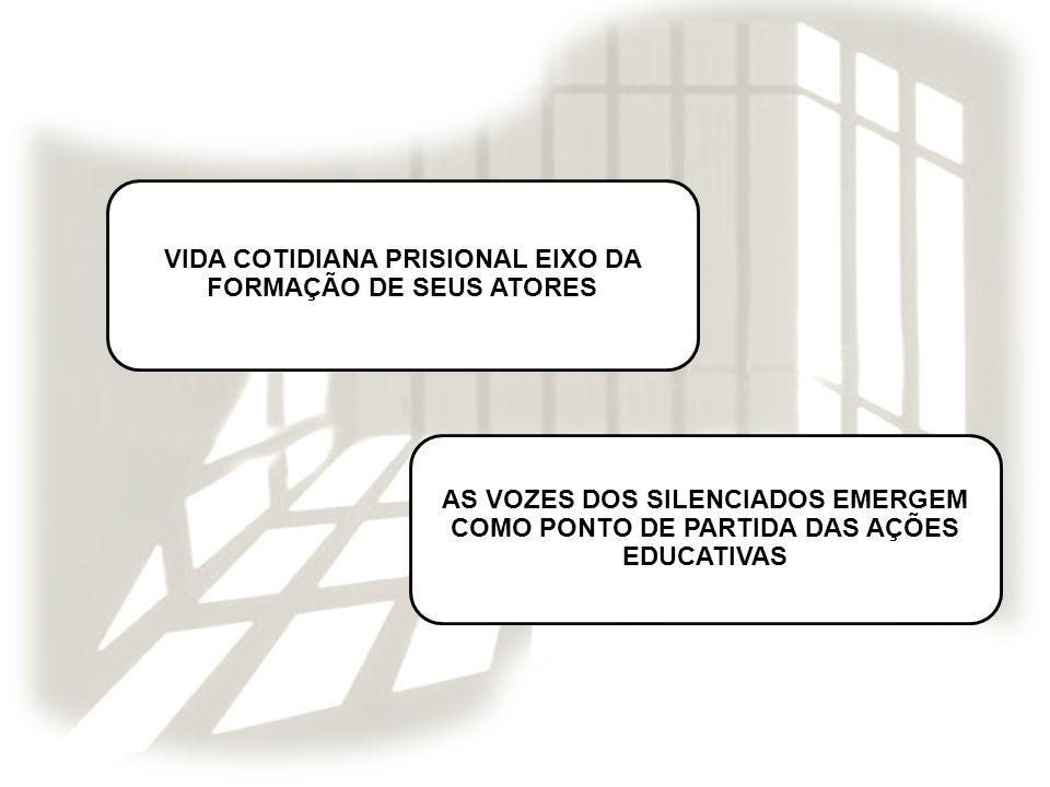 VIDA COTIDIANA PRISIONAL EIXO DA FORMAÇÃO DE SEUS ATORES