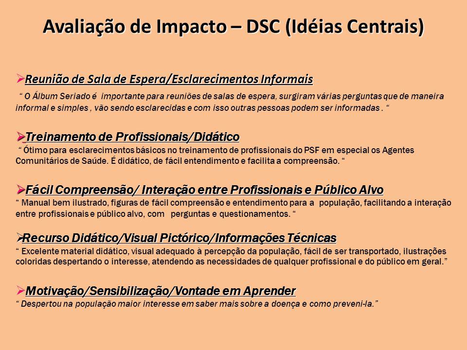 Avaliação de Impacto – DSC (Idéias Centrais)