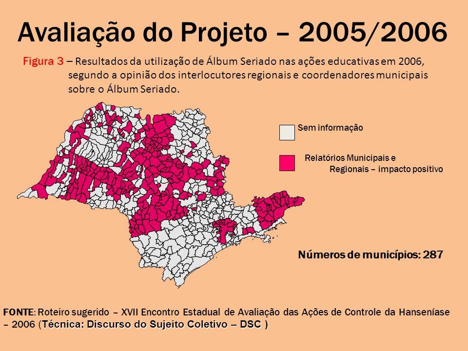 Avaliação do Projeto – 2005/2006