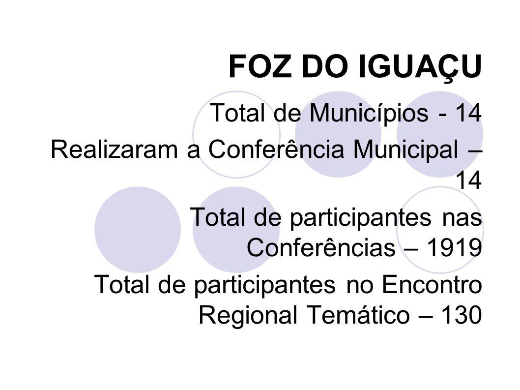FOZ DO IGUAÇU Total de Municípios - 14