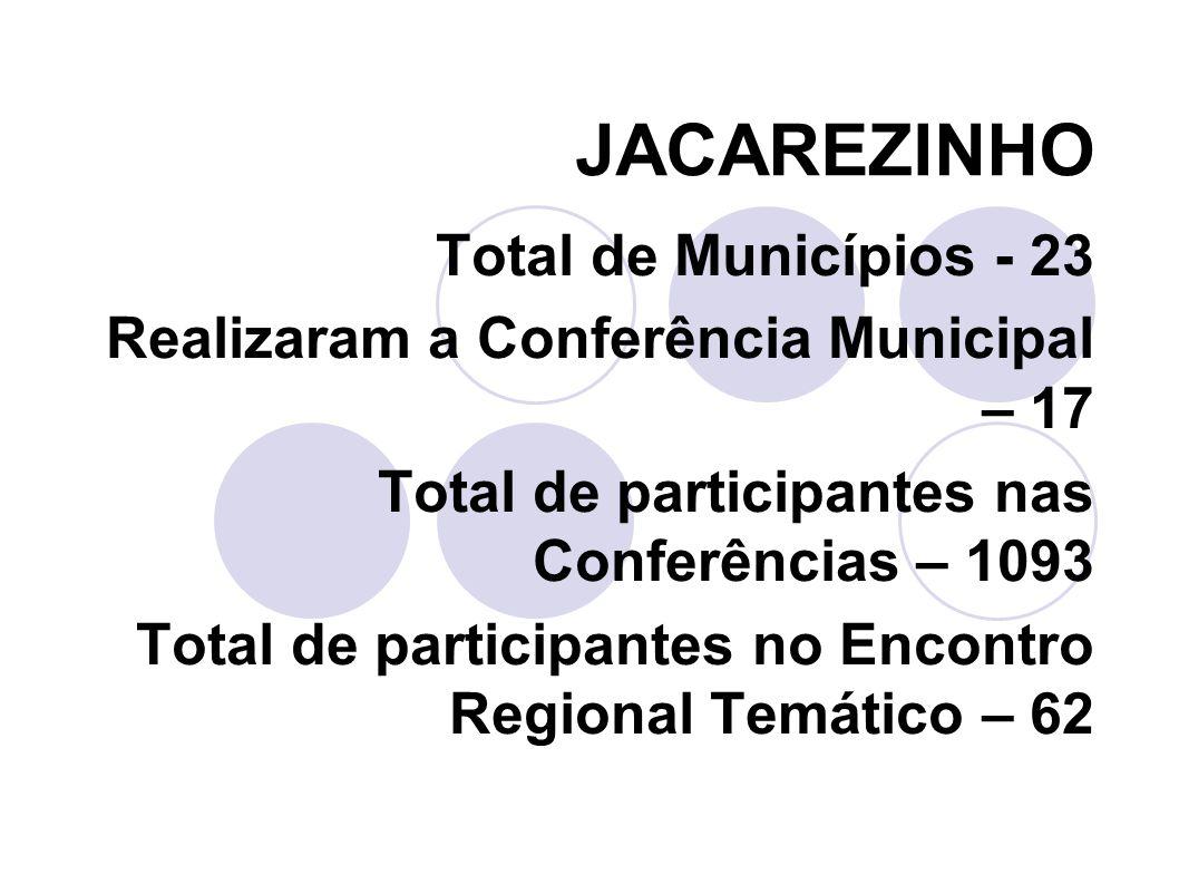 JACAREZINHO Total de Municípios - 23