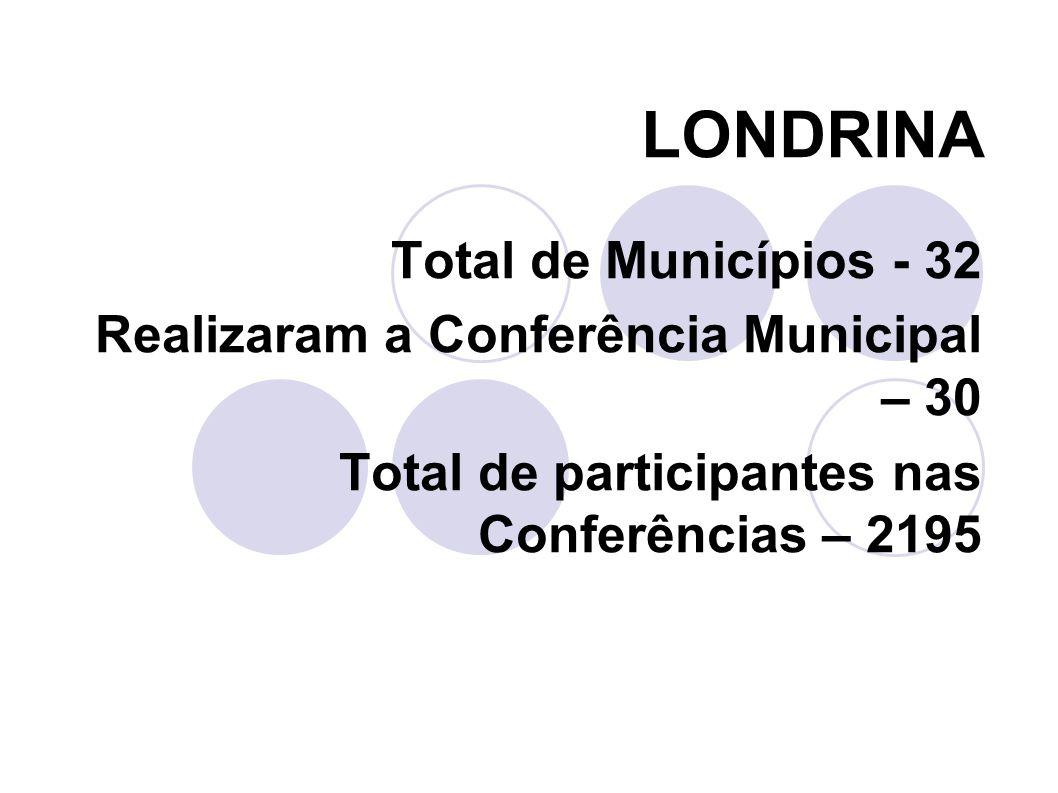 LONDRINA Total de Municípios - 32