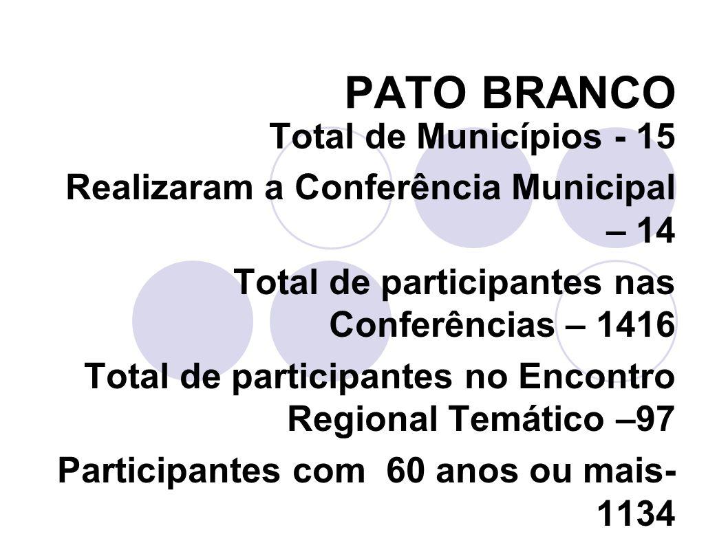 PATO BRANCO Total de Municípios - 15