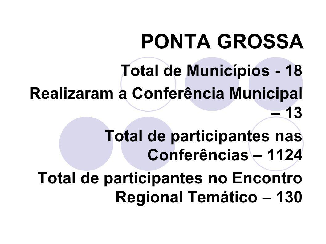 PONTA GROSSA Total de Municípios - 18