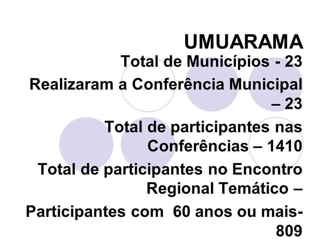 UMUARAMA Total de Municípios - 23