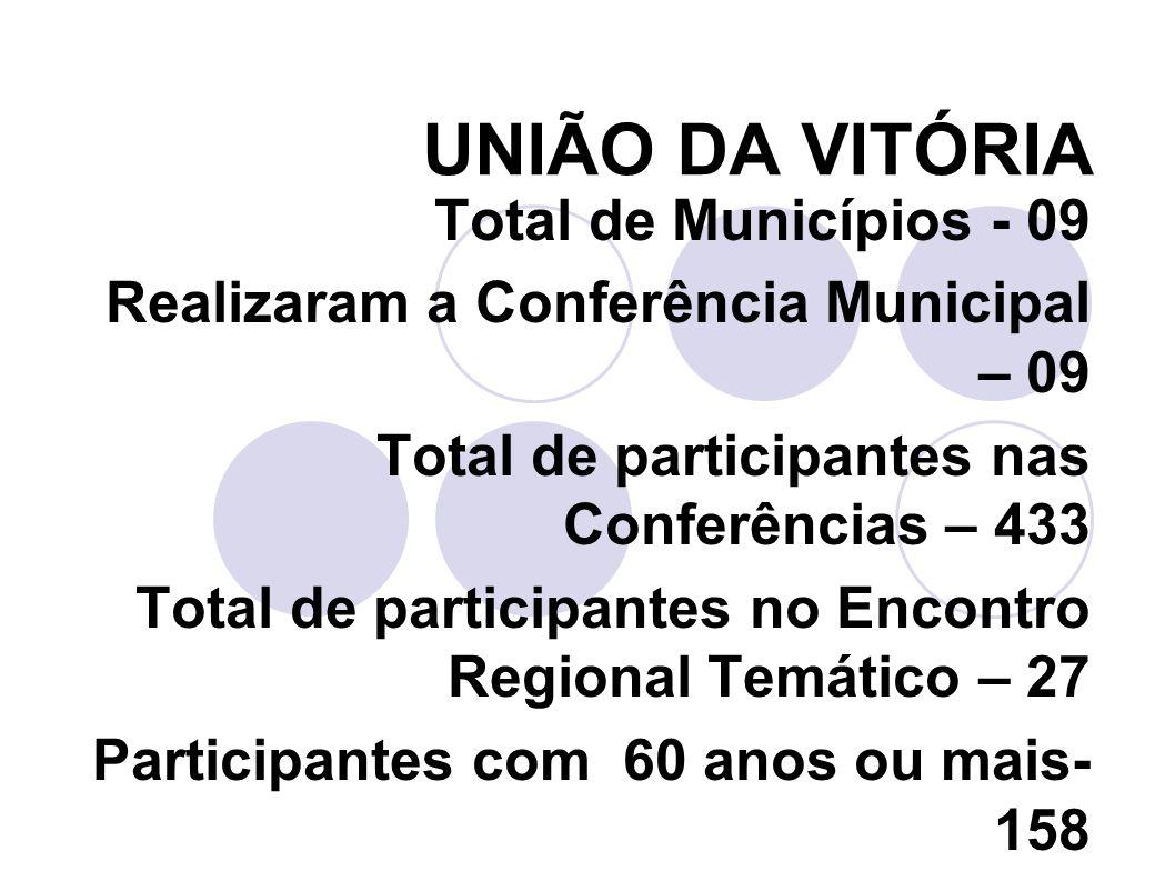 UNIÃO DA VITÓRIA Total de Municípios - 09