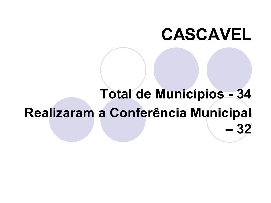 Total de Municípios - 34 Realizaram a Conferência Municipal – 32