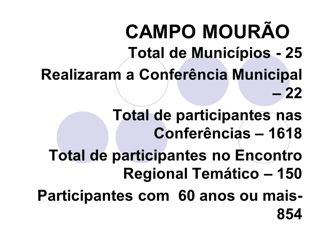 CAMPO MOURÃO Total de Municípios - 25