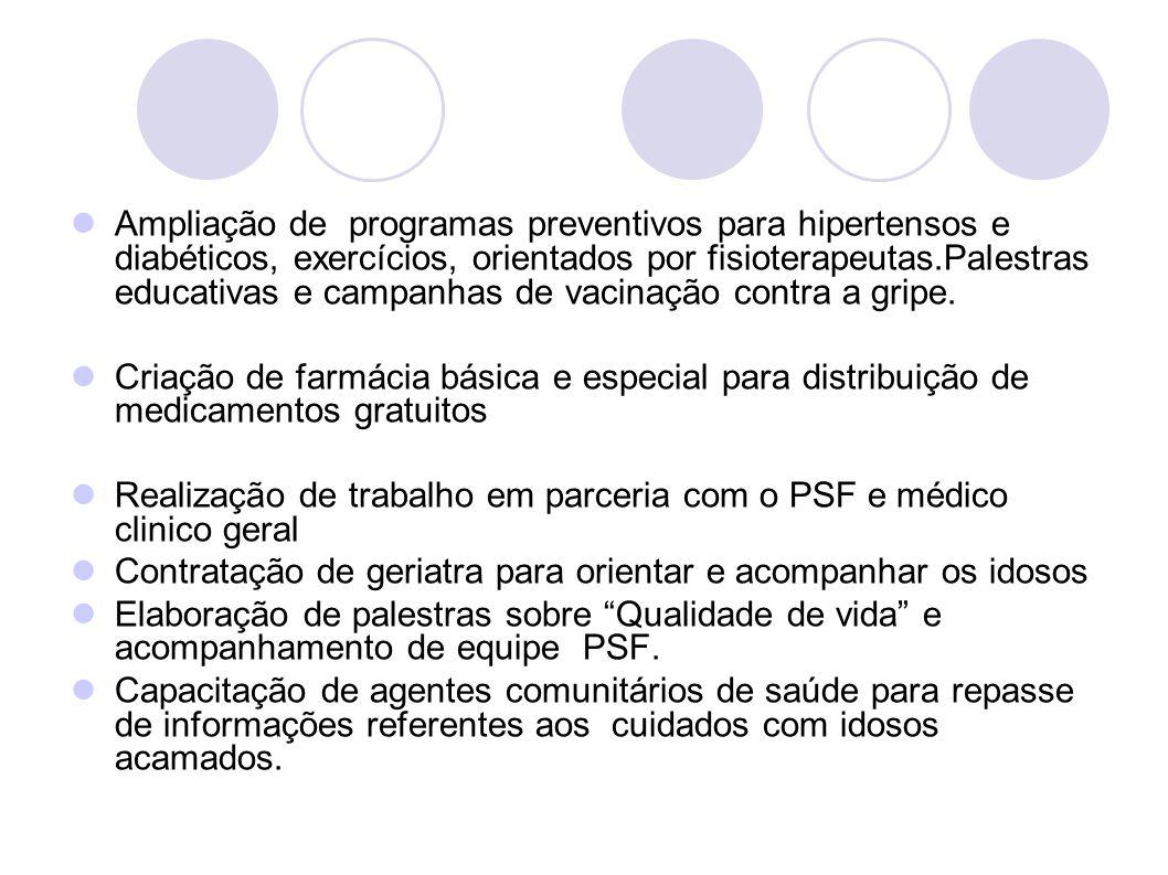 Ampliação de programas preventivos para hipertensos e diabéticos, exercícios, orientados por fisioterapeutas.Palestras educativas e campanhas de vacinação contra a gripe.