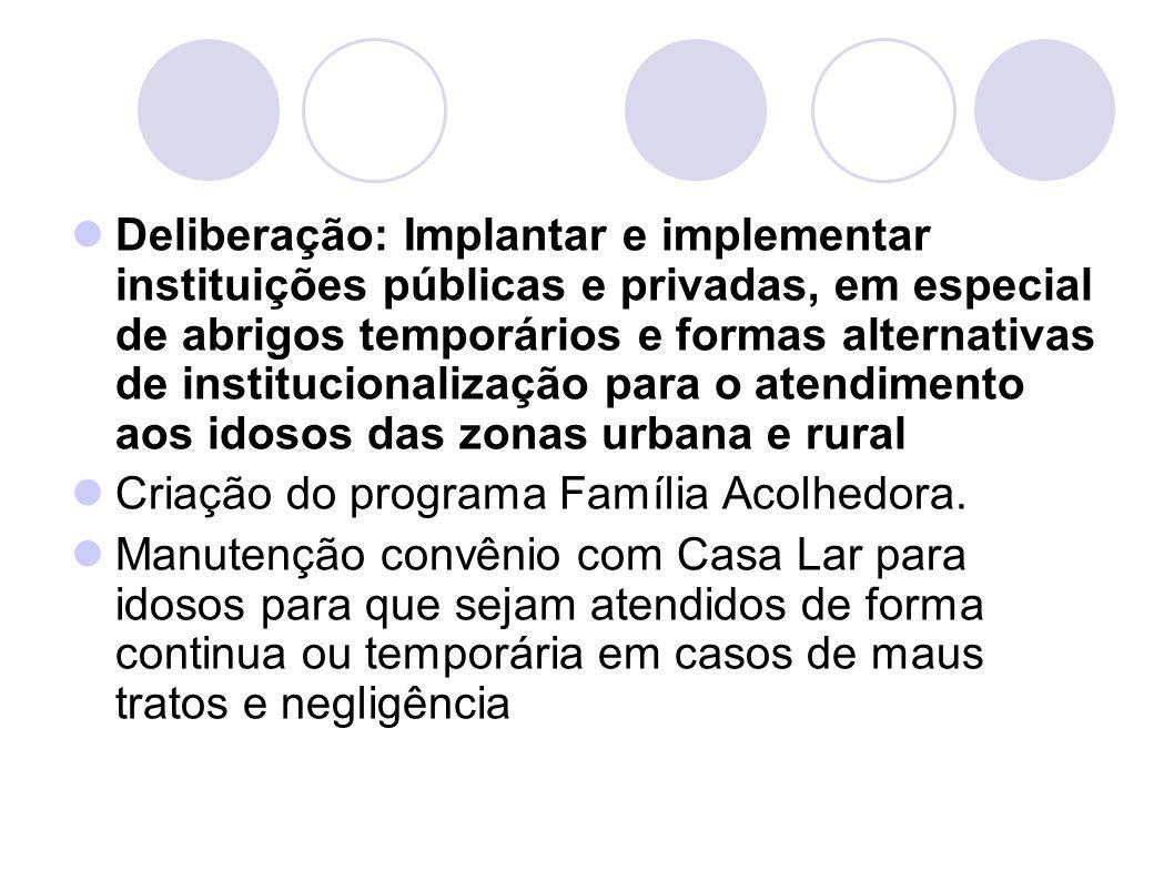 Deliberação: Implantar e implementar instituições públicas e privadas, em especial de abrigos temporários e formas alternativas de institucionalização para o atendimento aos idosos das zonas urbana e rural
