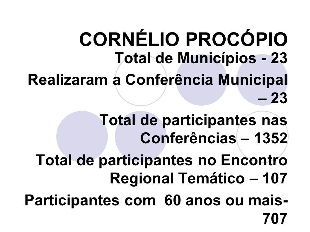 CORNÉLIO PROCÓPIO Total de Municípios - 23
