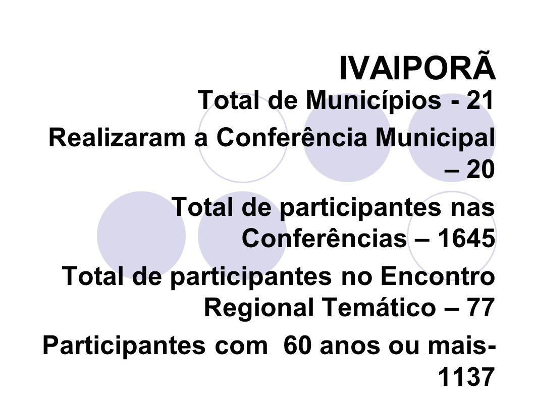 IVAIPORÃ Total de Municípios - 21