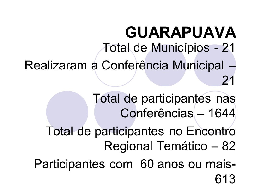 GUARAPUAVA Total de Municípios - 21
