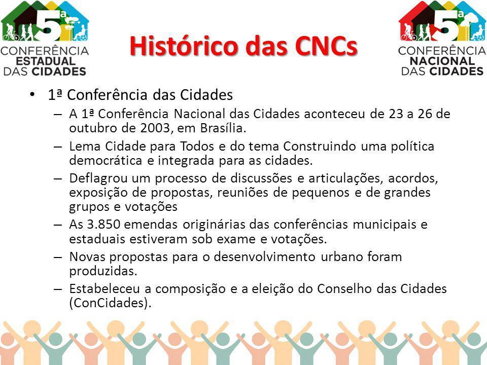 Histórico das CNCs 1ª Conferência das Cidades