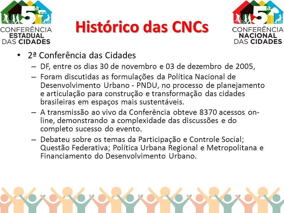 Histórico das CNCs 2ª Conferência das Cidades