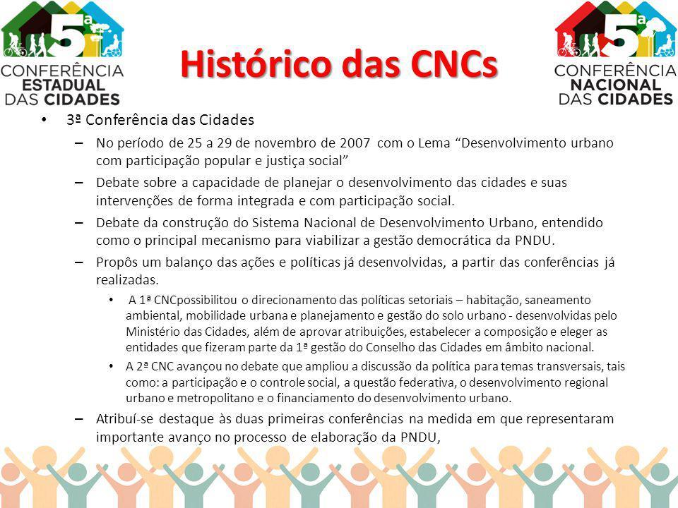 Histórico das CNCs 3ª Conferência das Cidades