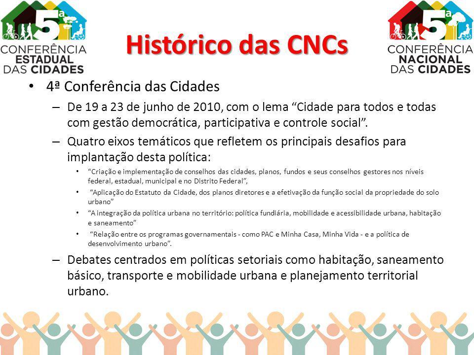 Histórico das CNCs 4ª Conferência das Cidades