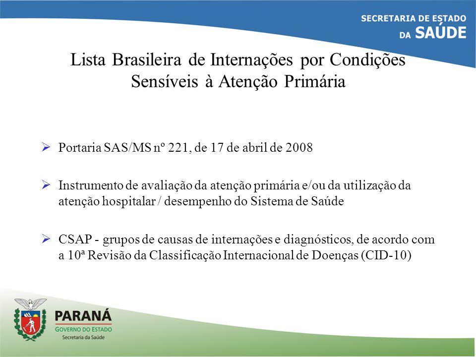 Lista Brasileira de Internações por Condições Sensíveis à Atenção Primária