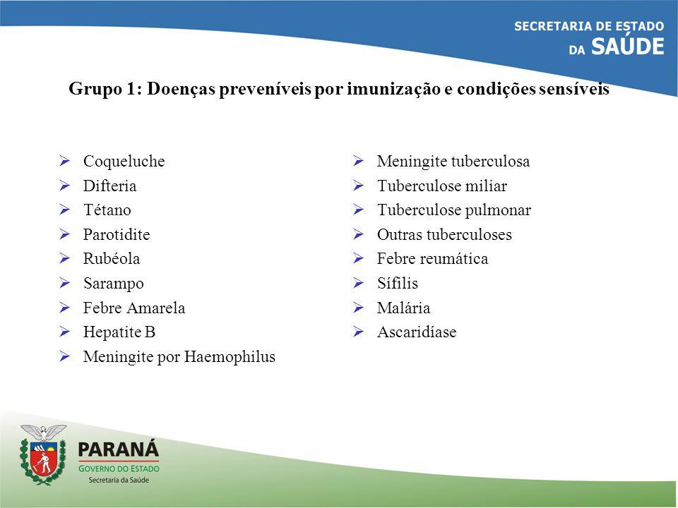 Grupo 1: Doenças preveníveis por imunização e condições sensíveis