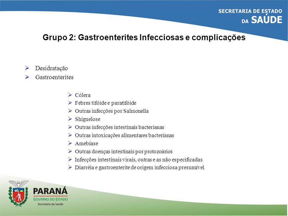 Grupo 2: Gastroenterites Infecciosas e complicações