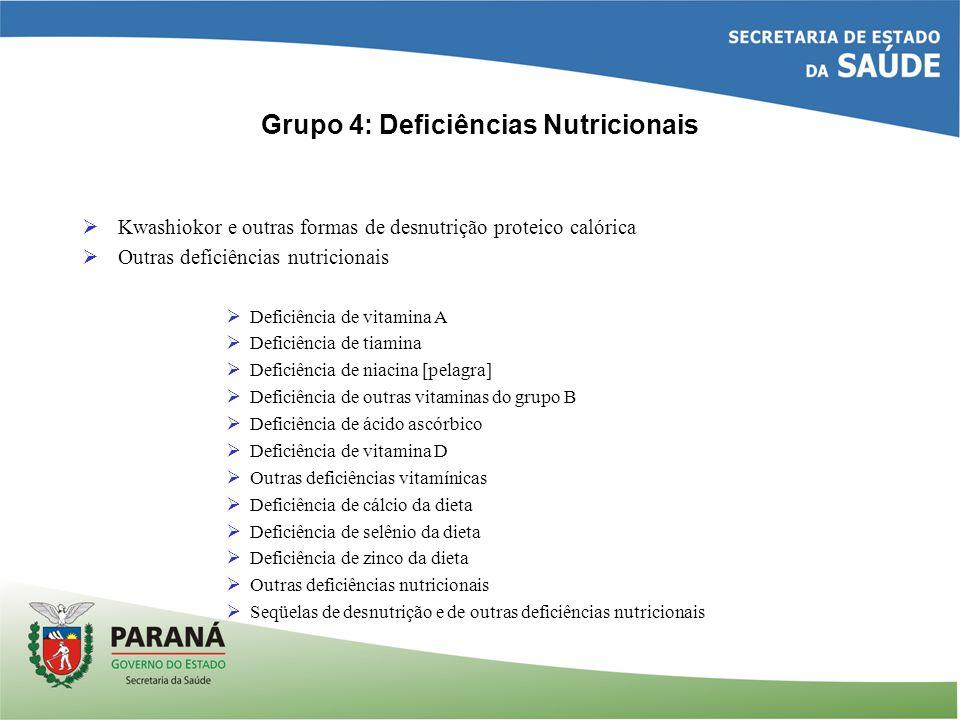 Grupo 4: Deficiências Nutricionais