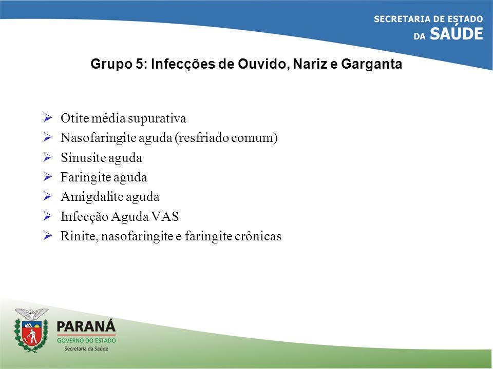 Grupo 5: Infecções de Ouvido, Nariz e Garganta