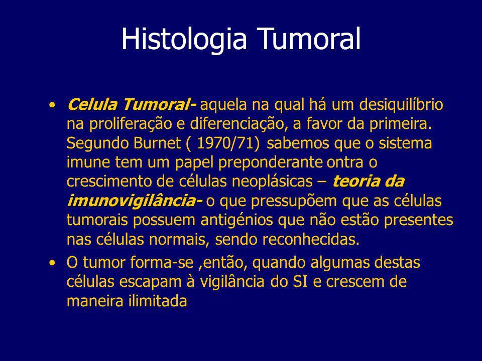 Histologia Tumoral