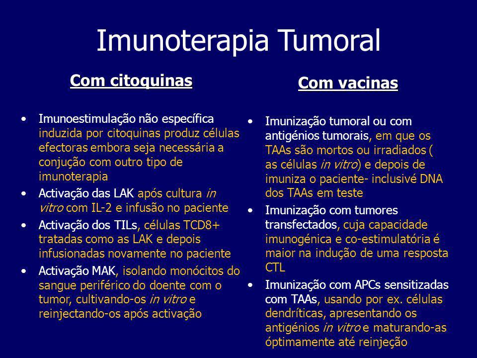 Imunoterapia Tumoral Com citoquinas Com vacinas