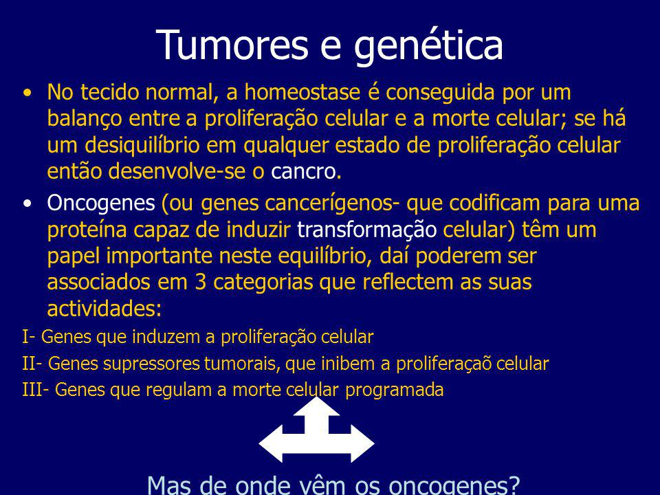 Mas de onde vêm os oncogenes