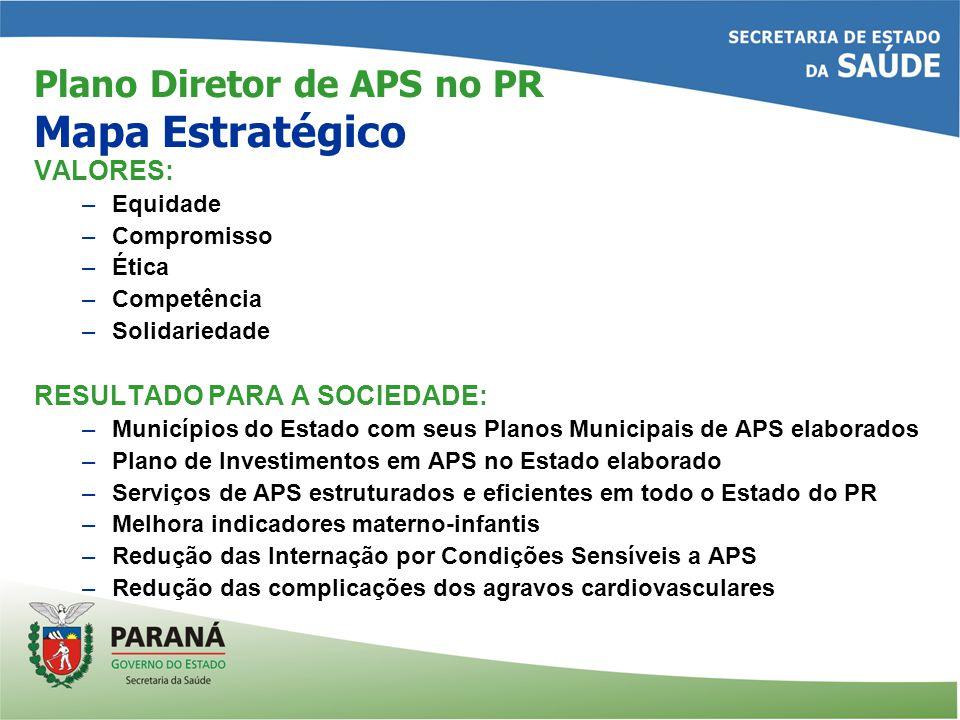 Plano Diretor de APS no PR Mapa Estratégico