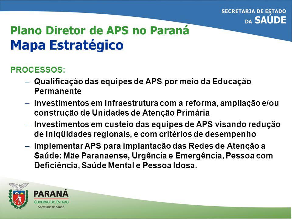 Plano Diretor de APS no Paraná Mapa Estratégico