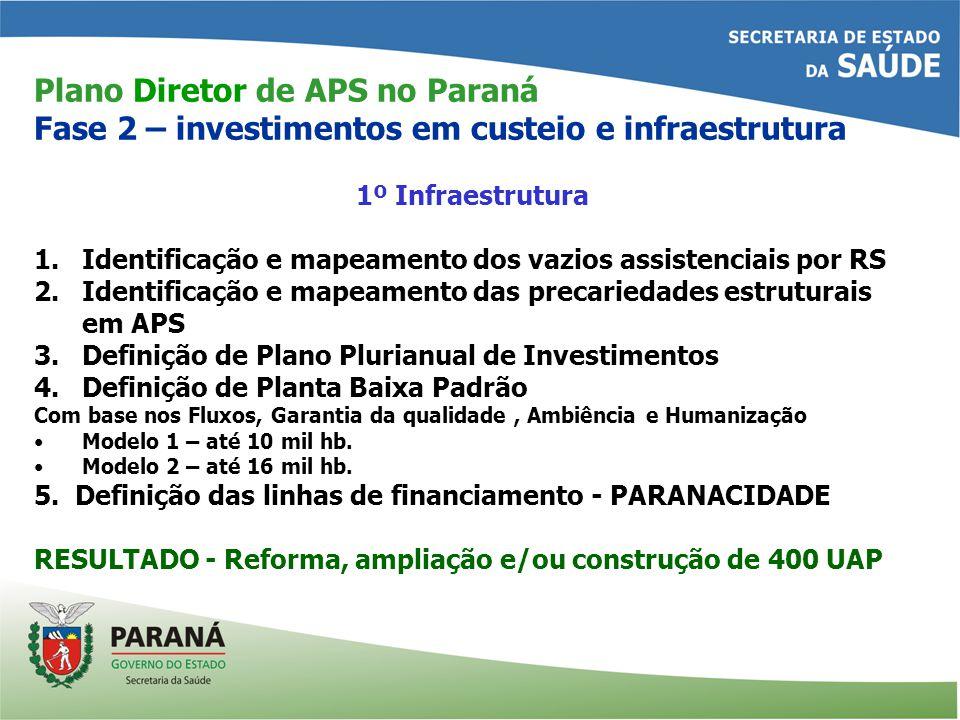 Plano Diretor de APS no Paraná Fase 2 – investimentos em custeio e infraestrutura