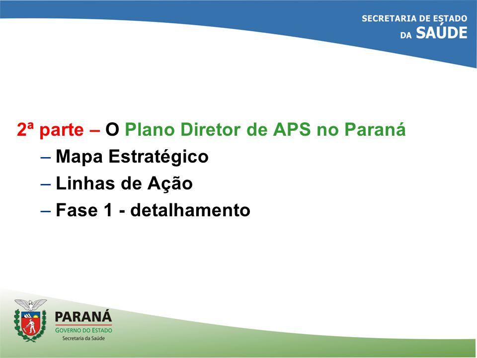 2ª parte – O Plano Diretor de APS no Paraná