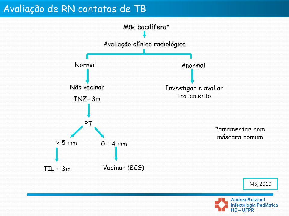 Avaliação de RN contatos de TB