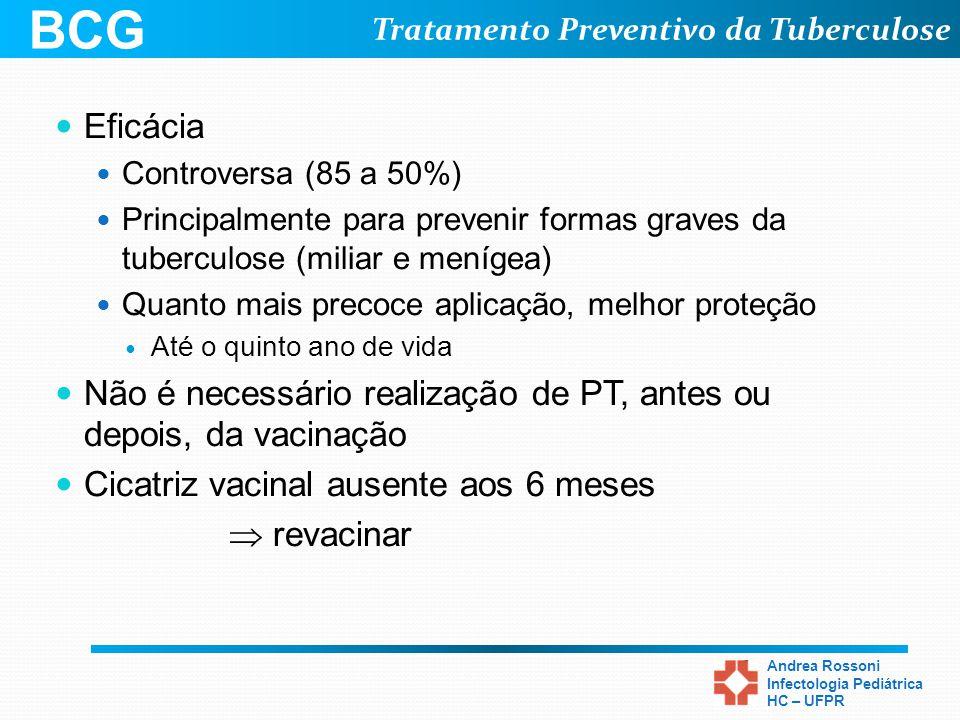 BCG Eficácia. Controversa (85 a 50%) Principalmente para prevenir formas graves da tuberculose (miliar e menígea)