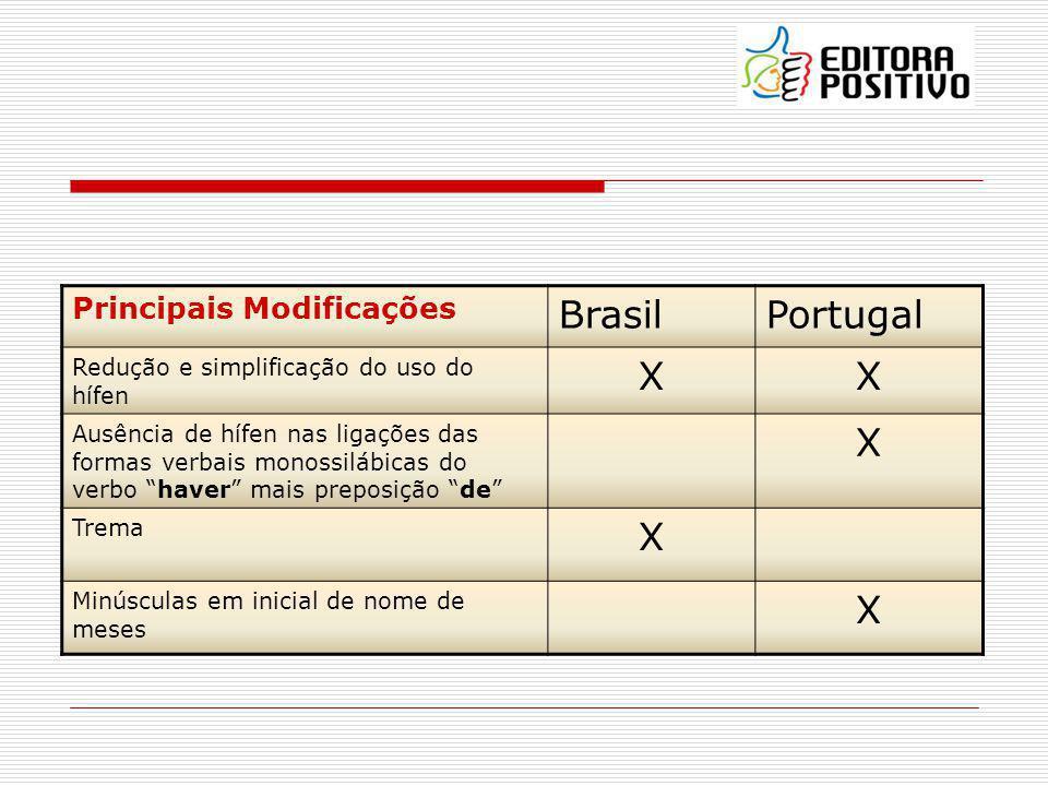 Brasil Portugal X Principais Modificações